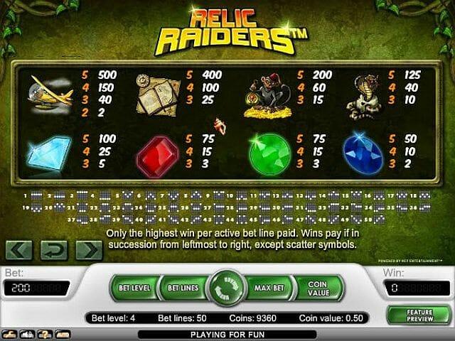 relic-raiders-tabelle