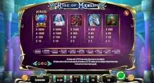 Rise of Merlin Gewinne