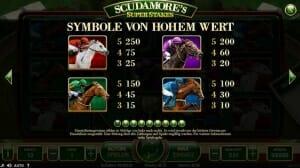 Scudamores Super Stakes Gewinne