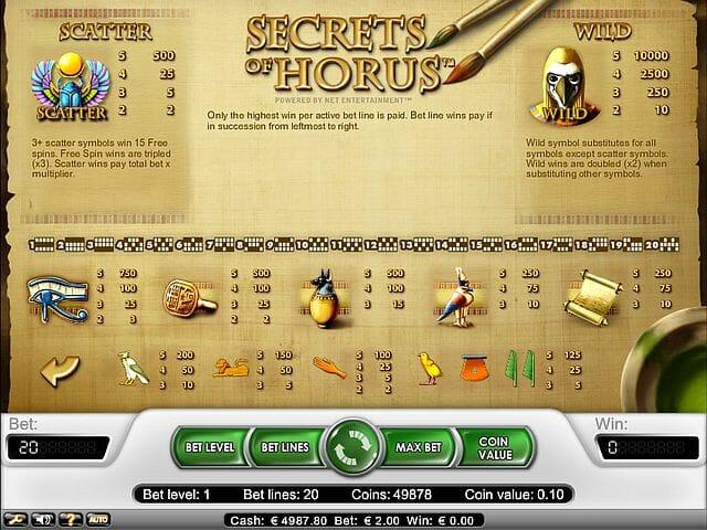 secrets-of-horus-tabelle