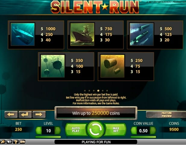 silent-run-gewinntabelle