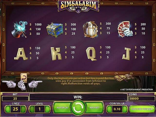 simsalabim-tabelle