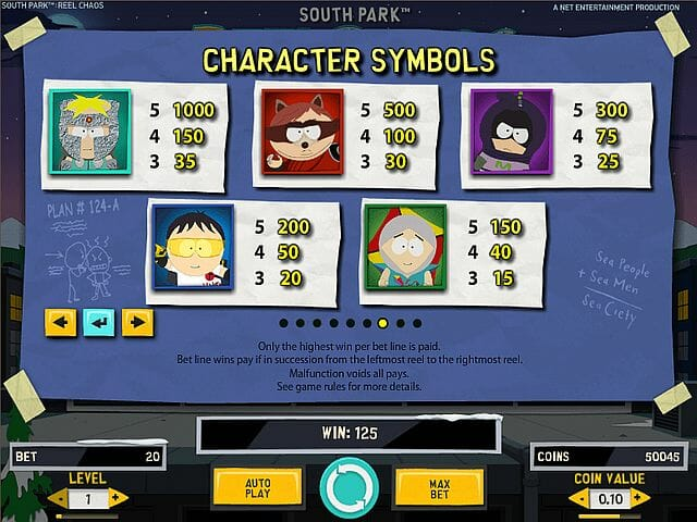 south-park-reel-chaos-tabelle