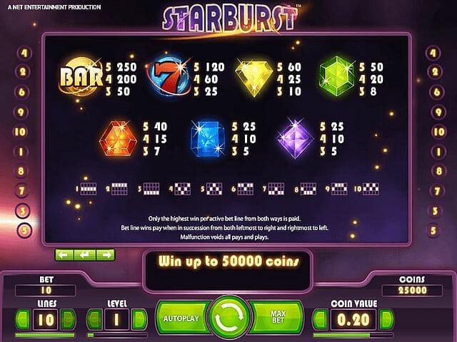 starburst-tabelle