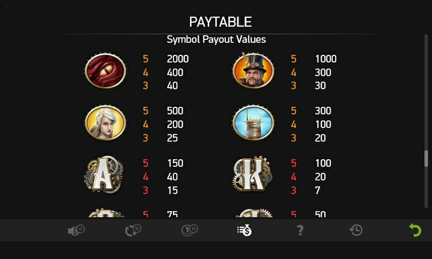 steam-tower-paytable