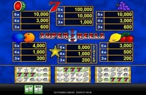 Super 7 Reels Gewinntabelle