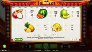 Sweet Honey Fruity Gewinne