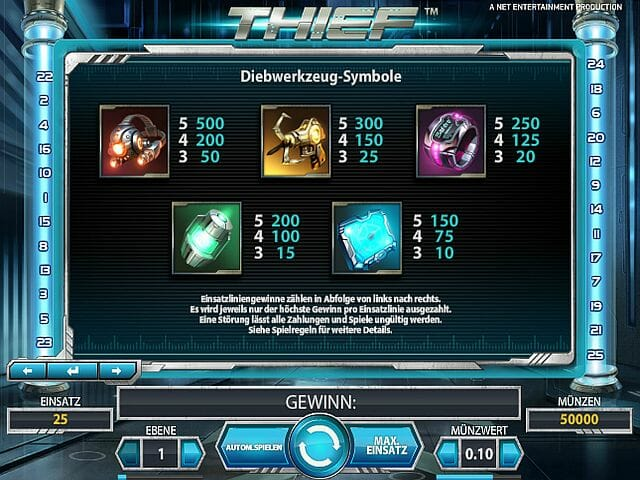 thief-tabelle