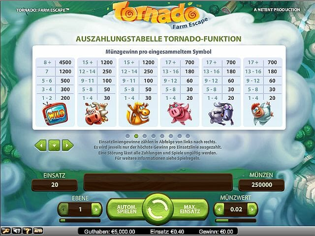 tornado-farm-escape-tabelle