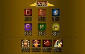 Treasures Gewinntabelle