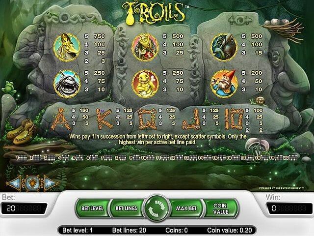 trolls-tabelle