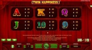 Twin Happiness Kartensymbole