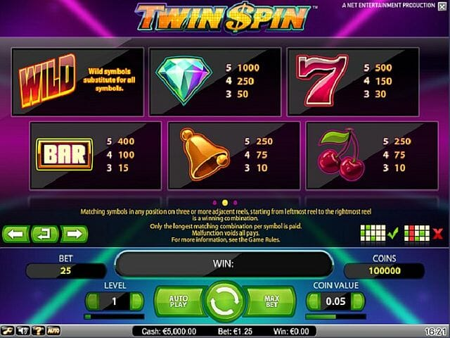 twin-spin-tabelle