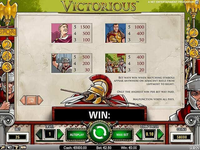 victorious-tabelle