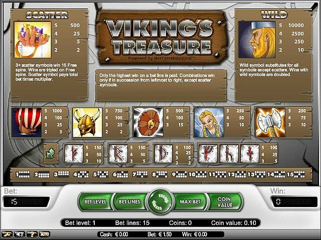 vikings-treasure-tabelle