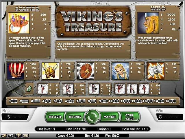 vikings-treasure-tabelle