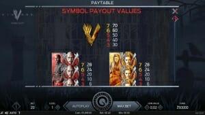Vikings Gewinnsymbole