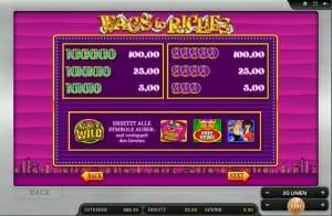 wags to riches gewinntabelle
