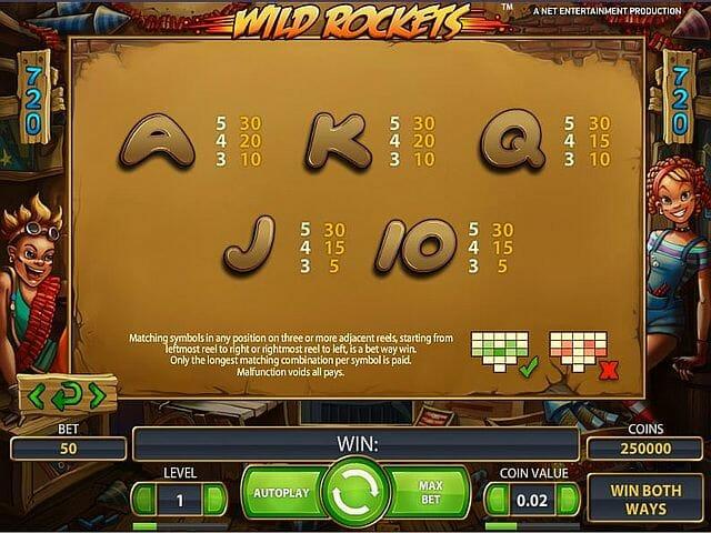 wild-rockets-tabelle