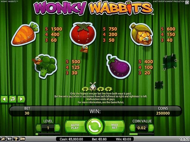 wonky-wabbits-tabelle