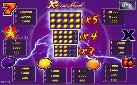 online casino kostenlos szilling hot