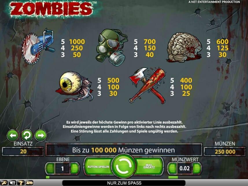 zombies-gewinntabelle